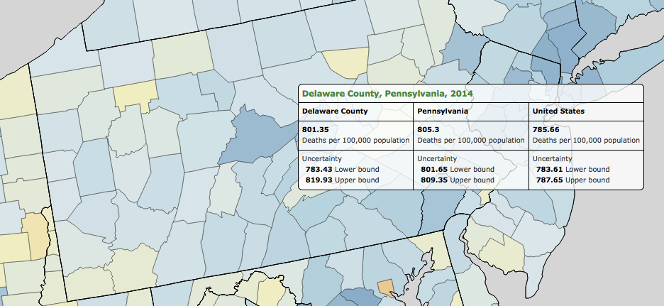 How Does Delco's Life Expectancy Fare Compared to State's, Nation's?