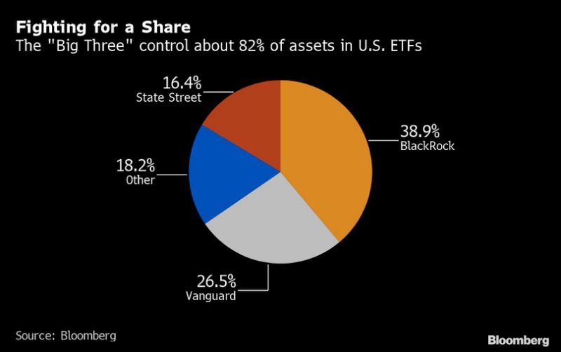 Smaller Asset Managers Get Crazy and Creative to Stay Competitive With the Big Boys