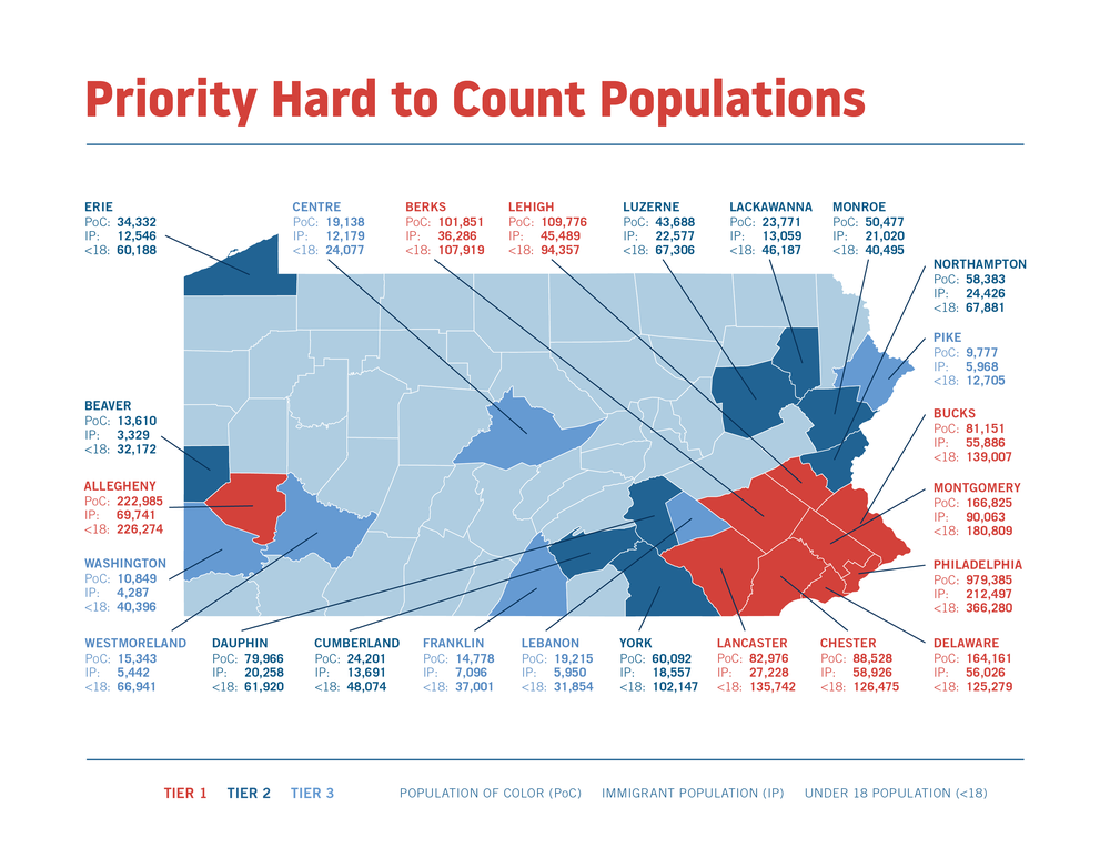Foundation for Delaware County Accepting Grant Applications by Nonprofits Working to Get Everyone Counted in the 2020 Census